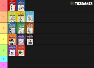DEFINATIVE ranking: DIARY  DIARY  of a  of a  Winpy Kd Wirpy Kd  TIERMAKER  HODRICK RLLES  DIARY  DIARY  DIARY  ef  of a  Wimpy Kid  HARD LUCK  Wimpy Kid  Wimpy Kid  CABIN FEVER  DOG DAYS  A  DIAKT  of a  DIARY  DIAKI  THE GETAWAY  THE THIRD WHEEL  DIARY  DIARY  DIARY  of a  f a  Wimipy K  THE MELTDOWN  Winpy Kid  THE LONG HAUL  Wtpy Md  OLD SCHOOL  C  DIARY  DIAKY  Wimpy Kd WinpyK  DOUBLE DOMN  THE UGLY TRUTH  D  F  LLI DEFINATIVE ranking