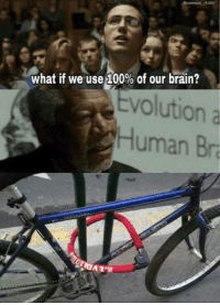 Dib: dib  what if we use 2100% of our brain?  Evolution a  Human Br