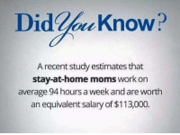 Stay At Home Mom Meme: Did Know?  A recent studyestimates that  stay-at-home moms work on  average 94 hours a week and are worth  an equivalent salary of $113,000.