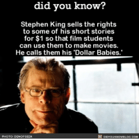 Amazon, Apple, and Books: did vou know?  Stephen King sells the rights  to some of his short stories  for $1 so that film students  can use them to make movies.  He calls them his 'Dollar Babies.  PHOTO: DENOFGEEK  DIDYOUKNOWBLOG.COM Woah! 💸💸💸 dollarbabies stephenking books film filmstudent 📢 Share the knowledge! Tag your friends in the comments. ➖➖➖➖➖➖➖➖➖➖➖ Want more Did You Know(s)? ➡📓 Buy our book on Amazon: [LINK IN BIO] ➡📱 Download our App: http:-apple.co-2i9iX0u ➡📩 Get daily text message alerts: http:-Fact-Snacks.com ➡📩 Free email newsletter: http:-DidYouKnowFacts.com-Sign-Up- ➖➖➖➖➖➖➖➖➖➖➖ We post different content across our channels. Follow us so you don't miss out! 📍http:-facebook.com-didyouknowblog 📍http:-twitter.com-didyouknowfacts ➖➖➖➖➖➖➖➖➖➖➖ DYN FACTS TRIVIA TIL DIDYOUKNOW NOWIKNOW