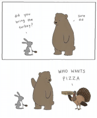 Memes, 🤖, and Bringed: did you  bring the  turkey  Sure  did  WHO WANTS  PIZZA Love it!! ---- RP @lizclimo