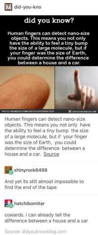 "Memes, Earth, and House: did-you-kno  did you know?  Human fingers can detect nano-size  objects. This means you not only  have the ability to feel a tiny bump  the size of a large molecule, but if  your finger was the size of Earth,  you could determine the difference  between a house and a car.  PHOTO: WIKIMEDIA COMMONS/TOUCHSCREEN TECH  DIDYOUKNOWBLOG.COM  Human fingers can detect nano-size  objects. This means you not only have  the ability to feel a tiny bump the size  of a large molecule, but if your finger  was the size of Earth, you could  determine the difference between a  house and a car. Source  shinyrock6498  And yet its still almost impossible to  find the end of the tape  hatchibomitar  cowards. i can already tell the  difference between a house and a car  Source: didyouknowblog.com <p>Fingers via /r/memes <a href=""https://ift.tt/2KJ3yCx"">https://ift.tt/2KJ3yCx</a></p>"
