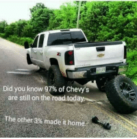 Chevy: Did you know 97% of Chevy's  are still on the road toda  The other 3% made it home.