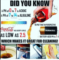 Memes, 🤖, and Battery: DID YOU KNOW  A PH of I to7  is ACIDIC  A PH of to  14 IS  ALKALINE  Theo Ph Sca  TO PUT THAT IN PERSPECTIVE  DURACELL  HAS ACIDITY LEVELS  AS LOW AS  2.5  BATTERY ACID PH is  16  WHICH MAKESITGREAT FOR CLEANING! Did you know?