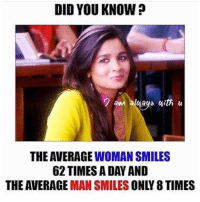 Memes, Smiles, and 🤖: DID YOU KNOW?  aay  s with u  THE AVERAGE WOMAN SMILES  62 TIMES A DAY AND  THE AVERAGE MAN SMILES ONLY 8 TIMES