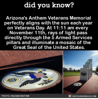 God Bless America ❤️  Subscribe and get Did You Know​(s) texted directly to you ➡ https://fact-snacks.com: did you know?  Arizona's Anthem Veterans Memorial  perfectly aligns with the sun each year  on Veterans Day. At 11:11 am every  November 11th, rays of light pass  directly through the 5 Armed Services  pillars and illuminate a mosaic of the  Great Seal of the United States.  DIDYou KNowBLOG.coM  PHOTO: ONLINEATANTHEM God Bless America ❤️  Subscribe and get Did You Know​(s) texted directly to you ➡ https://fact-snacks.com