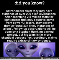 "Dank, Facts, and Stephen: did you know?  Astronomers claim they may have  evidence of over 200 alien civilizations  After searching 2.5 million stars for  light pulses that only could've come  from powerful lasers, they believe  they've found 234 likely instances of  aliens. Follow-up observations will be  done by a Stephen Hawking-backed  project, but his team is far more  skeptical because ""extraordinary claims  require extraordinary evidence.""  DIDYouK Now BLOG coM  PHOTO YOURNEWSWIRE.COM We are not alone 👽  Get Did You Know(s) via text message ➡ http://fact-snacks.com"