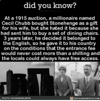 Amazon, Birthday, and Facebook: did you know?  At a 1915 auction, a millionaire named  Cecil Chubb bought Stonehenge as a gift  for his wife, but she hated it because she  had sent him to buy a set of dining chairs  3 years later, he decided it belonged to  the English, so he gave it to his country  on the conditions that the entrance fee  would never cost more than a shilling and  the locals could always have free access.  PHOTO: COLIN WHEELERUP  DIDYOUKNOWFACTS COM When you want dining room chairs for your birthday but get Stonehenge instead. 😒 funny stonehenge money millionaire 📢 Share the knowledge! Tag your friends in the comments. ➖➖➖➖➖➖➖➖➖➖➖ Want more Did You Know(s)? ➡📱 Download our free App: [LINK IN BIO] ➡📩 Get daily text message alerts: http:-Fact-Snacks.com ➡📓 Buy our book on Amazon: http:-bit.ly-DidYouKnowBook ➡📩 Free email newsletter: http:-DidYouKnowFacts.com-Sign-Up- ➖➖➖➖➖➖➖➖➖➖➖ We post different content across our channels. Follow us so you don't miss out! 📍http:-facebook.com-didyouknowblog 📍http:-twitter.com-didyouknowfacts ➖➖➖➖➖➖➖➖➖➖➖ DYN FACTS TRIVIA TIL DIDYOUKNOW NOWIKNOW