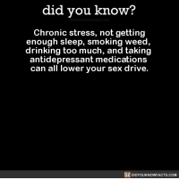 Dank, 🤖, and Amazons: did you know?  Chronic stress, not getting  enough sleep, smoking weed  drinking too much, and taking  antidepressant medications  can all lower sex your drive.  DIDYOUKNOWFACTS.COM Yikes...😓  📓Buy the official Did You Know book on Amazon: http://amzn.to/2eNRlj1