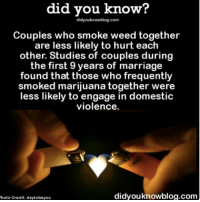 Marriage, Memes, and Smoking: did you know?  didyouknowblog.com  Couples who smoke weed together  are less likely to hurt each  other. Studies of couples during  the first 9 years of marriage  found that those who frequently  smoked marijuana together were  less likely to engage in domestic  violence.  didyouknowblog.com  hoto Credit: daytobeyou A couple who smokes weed together...stays together. 👌🏼 ➡📱Download our free App: [LINK IN BIO]