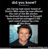 Jim Carrey, Memes, and Outrageous: did you know?  didyouknowblog.com  Jim Carrey had never heard of  Doctor when was offered  the role of the 8th doctor.  He declined because he thought  fans would be outraged if the  part wasn't played by a fan  of the show.  didyouknowblog.com  Photo Credit: psu.edu