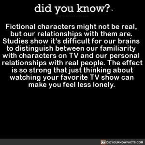did-you-know: Fictional characters might not be real, but our relationships with them are.  Studies show it's difficult for our brains to distinguish between our familiarity with characters on TV and our personal relationships with real people. The effect is so strong that just thinking about watching your favorite TV show can make you feel less lonely.  (Source, Source 2, Source 3) : did you know?.  DidYouKnowFacts.com  Fictional characters might not be real,  but our relationships with them are.  Studies show it's difficult for our brains  to distinguish between our familiarity  with characters on TV and our personal  relationships with real people. The effect  is so strong that just thinking about  watching your favorite TV show can  make you feel less lonely.  DIDYOUKNOWFACTS.COM did-you-know: Fictional characters might not be real, but our relationships with them are.  Studies show it's difficult for our brains to distinguish between our familiarity with characters on TV and our personal relationships with real people. The effect is so strong that just thinking about watching your favorite TV show can make you feel less lonely.  (Source, Source 2, Source 3)