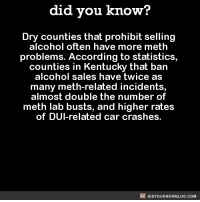 Cheers! Or don't...🍻  📓Buy the official Did You Know book on Amazon: http://amzn.to/2eNRlj1: did you know?  Dry counties that prohibit selling  alcohol often have more meth  problems. According to statistics  counties in Kentucky that ban  alcohol sales have twice as  many meth-related incidents,  almost double the number of  meth lab busts, and higher rates  of DUI-related car crashes  DIDYOUKNOWBLOG.coM Cheers! Or don't...🍻  📓Buy the official Did You Know book on Amazon: http://amzn.to/2eNRlj1