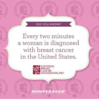 Baked, Dank, and Honey, I Shrunk the Kids: DID YOU KNOW?  Every two minutes  a woman is diagnosed  with breast cancer  in the United States.  NATIONAL  CANCER  HONEY BAKED Enter to WIN $500! >>>http://po.st/QEtdBq