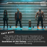 "Which movie has the best soundtrack?📽️🎬 • • • • Double Tap and Tag someone who needs to know this 👇 All credit to the respective film and producers. Movie Movies Film TV Cinema MovieNight Hollywood Netflix AcademyAwards GOTG guardiansofthegalaxy chrispratt starlord marvel mcu: DID YOU KNow  FACT #1119  The sales of Blue Swede's ""Hooked on a  Feeling"" shot up by seven hundred percent  after the release of the first trailer for  Guardians of the Galaxy. which prominently  featured the song Which movie has the best soundtrack?📽️🎬 • • • • Double Tap and Tag someone who needs to know this 👇 All credit to the respective film and producers. Movie Movies Film TV Cinema MovieNight Hollywood Netflix AcademyAwards GOTG guardiansofthegalaxy chrispratt starlord marvel mcu"