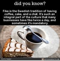 "<p><a href=""http://didyouknowblog.com/post/162679028361/fika-is-the-swedish-tradition-of-having-coffee"" class=""tumblr_blog"">did-you-kno</a>:</p> <blockquote> <p>Fika is the Swedish tradition of having  coffee, cake, and a chat. It's such an  integral part of the culture that many  businesses have fika twice a day, and  sometimes it's mandatory.    <span><a href=""http://www.bbc.com/capital/story/20160112-in-sweden-you-have-to-stop-work-to-chat"">Source</a></span> <span><a href=""https://en.wikipedia.org/wiki/Fika_(Sweden)"">Source 2</a></span></p> <p><span>According to IKEA's corporate website: ""Some of the best ideas and decisions happen at fika.""<a href=""https://en.wikipedia.org/wiki/Fika_(Sweden)""><br/></a></span></p> </blockquote>: did you know?  Fika is the Swedish tradition of having  coffee, cake, and a chat. It's such an  integral part of the culture that many  businesses have fika twice a day, and  sometimes it's mandatory.  PHOTO: PIXABAY  DIDYOUKNOWFACTS.CoM <p><a href=""http://didyouknowblog.com/post/162679028361/fika-is-the-swedish-tradition-of-having-coffee"" class=""tumblr_blog"">did-you-kno</a>:</p> <blockquote> <p>Fika is the Swedish tradition of having  coffee, cake, and a chat. It's such an  integral part of the culture that many  businesses have fika twice a day, and  sometimes it's mandatory.    <span><a href=""http://www.bbc.com/capital/story/20160112-in-sweden-you-have-to-stop-work-to-chat"">Source</a></span> <span><a href=""https://en.wikipedia.org/wiki/Fika_(Sweden)"">Source 2</a></span></p> <p><span>According to IKEA's corporate website: ""Some of the best ideas and decisions happen at fika.""<a href=""https://en.wikipedia.org/wiki/Fika_(Sweden)""><br/></a></span></p> </blockquote>"
