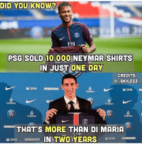 Memes, Neymar, and Emirates: DID YOU KNOW?  Fl  PSG SOLD 10.000 NEYMAR SHIRTS  IN JUST ONE DAY  CREDITS:  SKILZZZ  es  rates  Emitates  Emirates  ates  THATS MORE THAN DI MARIA  IN TWOYEARS Did you know?👇🔥😳 Follow @memesofootball
