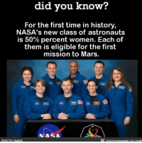 Let's hear it for the girls 💯💪🏼👩🏼🚀 thefutureisfemale girls internationalwomensday ➡📱Download our free App: [LINK IN BIO]: did you know?  For the first time in history  NASA's new class of astronauts  is 50% percent women. Each of  them is eligible for the first  mission to Mars  ASA  PHOTO: NASA Let's hear it for the girls 💯💪🏼👩🏼🚀 thefutureisfemale girls internationalwomensday ➡📱Download our free App: [LINK IN BIO]