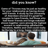 DONE AND DONE!  Did You Know​ that you can subscribe and get our facts texted to your phone? ➡ https://fact-snacks.com: did you know?  Game of Thrones may be just as healthy  for your relationship as having dinner  with friends. A study by the University  of Aberdeen  showed it's great for  couples to have friends, but those who  had fewer friends and binge-watched  shows together were among the highest  scorers in relationship satisfaction.  Therefore, Netflix and Chill could really  be the key to a long, happy relationship  DIDYouK Now BLOG coM  PHOTO: AD60 DONE AND DONE!  Did You Know​ that you can subscribe and get our facts texted to your phone? ➡ https://fact-snacks.com