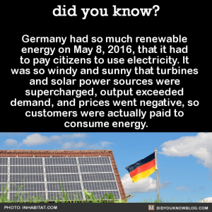 """flabebebabe:  reinerashitaka:  did-you-kno:  Germany had so much renewable  energy on May 8, 2016, that it had  to pay citizens to use electricity. It  was so windy and sunny that turbines  and solar power sources were  supercharged, output exceeded  demand, and prices went negative, so  customers were actually paid to  consume energy.  Source  Some add the """"Scientists politely remind world that clean energy is ready to go, whenever"""" photo im on mobile   : did you know?  Germany had so much renewable  energy on May 8, 2016, that it had  to pay citizens to use electricity. It  was so windy and sunny that turbines  and solar power sources were  supercharged, output exceeded  demand, and prices went negative, so  customers were actually paid to  consume energy.  PHOTO: INHABITAT COM  DIDYOUKNOWBLOG.COM flabebebabe:  reinerashitaka:  did-you-kno:  Germany had so much renewable  energy on May 8, 2016, that it had  to pay citizens to use electricity. It  was so windy and sunny that turbines  and solar power sources were  supercharged, output exceeded  demand, and prices went negative, so  customers were actually paid to  consume energy.  Source  Some add the """"Scientists politely remind world that clean energy is ready to go, whenever"""" photo im on mobile"""