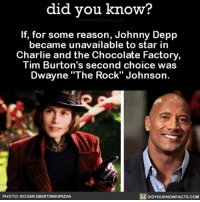 "That's not weird at all 🙃 johnnydepp therock willywonka movies casting 📢 Share the knowledge! Tag your friends in the comments. ➖➖➖➖➖➖➖➖➖➖➖ Want more Did You Know(s)? ➡📓 Buy our book on Amazon: [LINK IN BIO] ➡📱 Download our App: http:-apple.co-2i9iX0u ➡📩 Get daily text message alerts: http:-Fact-Snacks.com ➡📩 Free email newsletter: http:-DidYouKnowFacts.com-Sign-Up- ➖➖➖➖➖➖➖➖➖➖➖ We post different content across our channels. Follow us so you don't miss out! 📍http:-facebook.com-didyouknowblog 📍http:-twitter.com-didyouknowfacts ➖➖➖➖➖➖➖➖➖➖➖ DYN FACTS TRIVIA TIL DIDYOUKNOW NOWIKNOW: did you know?  If, for some reason, Johnny Depp  became unavailable to star in  Charlie and the Chocolate Factory,  Tim Burton's second choice was  Dwayne ""The Rock"" Johnson  PHOTO: ROGER EBERTWIKIPEDIA  DIDYOUKNOWFACTS.coM That's not weird at all 🙃 johnnydepp therock willywonka movies casting 📢 Share the knowledge! Tag your friends in the comments. ➖➖➖➖➖➖➖➖➖➖➖ Want more Did You Know(s)? ➡📓 Buy our book on Amazon: [LINK IN BIO] ➡📱 Download our App: http:-apple.co-2i9iX0u ➡📩 Get daily text message alerts: http:-Fact-Snacks.com ➡📩 Free email newsletter: http:-DidYouKnowFacts.com-Sign-Up- ➖➖➖➖➖➖➖➖➖➖➖ We post different content across our channels. Follow us so you don't miss out! 📍http:-facebook.com-didyouknowblog 📍http:-twitter.com-didyouknowfacts ➖➖➖➖➖➖➖➖➖➖➖ DYN FACTS TRIVIA TIL DIDYOUKNOW NOWIKNOW"