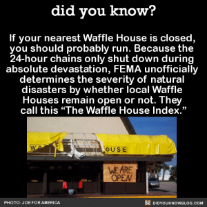 "America, God, and Oh My God: did you know?  If your nearest Waffle House is closed,  you should probably run. Because the  24-hour chains only shut down during  absolute devastation, FEMA unofficially  determines the severity of natural  disasters by whether local Waffle  Houses remain open or not. They  call this ""The Waffle House Index.""  OUSE  WE ARE  OPEN  PHOTO: JOE FOR AMERICA  DIDYOUKNOWBLOG.COM grim-reaping: flowersforone:   ayalaatreides:  did-you-kno: If your nearest Waffle House is closed,  you should probably run. Because the  24-hour chains only shut down during  absolute devastation, FEMA unofficially  determines the severity of natural  disasters by whether local Waffle  Houses remain open or not. They  call this ""The Waffle House Index.""  Source I didn't believe this, even with a source, so I Googled it. I'M SORRY I DOUBTED YOU, DID-YOU-KNO.  Oh my god, FEMA really does have a Waffle House Index. I don't know what to do with this information.  What if there are no Waffle Houses where you live?"