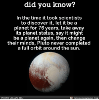 Amazon, Apple, and Facebook: did you know?  In the time it took scientists  to discover it, let it be a  planet for 76 years, take away  its planet status, say it might  be a planet again, then change  their minds, Pluto never completed  a full orbit around the sun.  PHOTO: JHUAPL EDU  DIDYOUKNOWBLOG.COM Sorry Pluto, we are an indecisive species. 🤔🤷🏻‍♂️ pluto mybad space science planets solarsystem 📢 Share the knowledge! Tag your friends in the comments. ➖➖➖➖➖➖➖➖➖➖➖ Want more Did You Know(s)? ➡📓 Buy our book on Amazon: [LINK IN BIO] ➡📱 Download our App: http:-apple.co-2i9iX0u ➡📩 Get daily text message alerts: http:-Fact-Snacks.com ➡📩 Free email newsletter: http:-DidYouKnowFacts.com-Sign-Up- ➖➖➖➖➖➖➖➖➖➖➖ We post different content across our channels. Follow us so you don't miss out! 📍http:-facebook.com-didyouknowblog 📍http:-twitter.com-didyouknowfacts ➖➖➖➖➖➖➖➖➖➖➖ DYN FACTS TRIVIA TIL DIDYOUKNOW NOWIKNOW