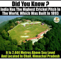 India, World, and Superb: Did You Know  India Has The Highest Cricket Pitch In  The World. Which Was Built In 1893  It Is 2.444 MetresAbove Sea Level  And Located in Chail, Himachal Pradesh Superb...