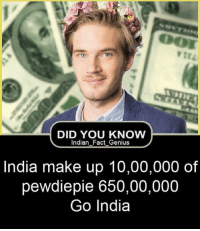 Genius: DID YOU KNoW  Indian Fact Genius  India make up 10,00,000 of  pewdiepie 650,00,000  Go India