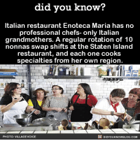This gives me life!  FYI, we post different content on Instagram, follow us here: http://instagram.com/didyouknowblog ☚: did you know?  Italian restaurant Enoteca Maria has no  professional chefs- only Italian  grandmothers. A regular rotation of 10  nonnas swap shifts at the Staten Island  restaurant, and each one cooks  specialties from her own region.  DIDYouK Now BLOG coM  PHOTO: VILLAGE VOICE This gives me life!  FYI, we post different content on Instagram, follow us here: http://instagram.com/didyouknowblog ☚