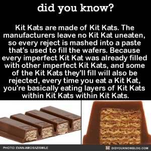 Food, Target, and Tumblr: did you know?  Kit Kats are made of Kit Kats. The  manufacturers leave no Kit Kat uneaten  so every reject is mashed into a paste  that's used to fill the wafers. Becausee  every imperfect Kit Kat was already filled  with other imperfect Kit Kats, and some  of the Kit Kats they'll fill will also be  rejected, every time you eat a Kit Kat,  you're basically eating layers of Kit Kats  within Kit Kats within Kit Kats.  PHOTO: EVAN-AMOS/IZISMILE  DIDYOUKNOWBLOG.COM kirkendauhl:  did-you-kno:  Kit Kats are made of Kit Kats. The  manufacturers leave no Kit Kat uneaten,  so every reject is mashed into a paste  that's used to fill the wafers. Because  every imperfect Kit Kat was already filled  with other imperfect Kit Kats, and some  of the Kit Kats they'll fill will also be  rejected, every time you eat a Kit Kat,  you're basically eating layers of Kit Kats  within Kit Kats within Kit Kats.  Source  Then how was the first batch made…