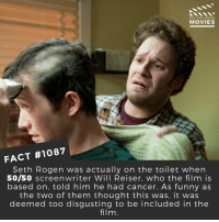 Funny, Memes, and Movies: DID YOU KNOW  MOVIES  FACT #1087  Seth Rogen was actually on the toilet when  50/50 screenwriter Will Reiser, who the film is  based on, told him he had cancer. As funny as  the two of them thought this was, it was  deemed too disgusting to be included in the  film. Favorite Seth Rogan movie?📽️🎬 • • • • Double Tap and Tag someone who needs to know this 👇 All credit to the respective film and producers. Movie Movies Film TV Cinema MovieNight Hollywood Netflix AcademyAwards sethrogan 5050 josephgordonlevitt