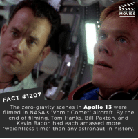 "🌠📽️🎬 • • • • Double Tap and Tag someone who needs to know this 👇 All credit to the respective film and producers. Movie Movies Film TV Cinema MovieNight Hollywood Netflix apollo13 space Astronaut nasa tomhanks kevinbacon: DID YOU KNOW  MOVIES  FACT #1207  The zero-gravity scenes in Apollo 13 were  filmed in NASA's ""Vomit Comet"" aircraft. By the  end of filming, Tom Hanks, Bill Paxton, and  Kevin Bacon had each amassed more  ""weightless time"" than any astronaut in history. 🌠📽️🎬 • • • • Double Tap and Tag someone who needs to know this 👇 All credit to the respective film and producers. Movie Movies Film TV Cinema MovieNight Hollywood Netflix apollo13 space Astronaut nasa tomhanks kevinbacon"