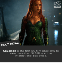 Memes, Movies, and Netflix: DID YOU KNOW  MOVIES  FACT #1242  Aquaman is the first DC film since 2012 to  earn more than $1 Billion at the  international box-office 🎇📽️🎬 • • • • Double Tap and Tag someone who needs to know this 👇 All credit to the respective film and producers. Movie Movies Film TV Cinema MovieNight Hollywood Netflix aquaman amberheard jasonmomoa dc dceu