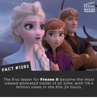 What do you think of the new Frozen trailer?📽️🎬 • • • • Double Tap and Tag someone who needs to know this 👇 All credit to the respective film and producers. Movie Movies Film TV Cinema MovieNight Hollywood Netflix frozen disney pixar waltdisney: DID YOU KNow  MOVIES  FACT #1282  The first teaser for Frozen li became the most  viewed animated trailer of all time, with 116.4  million views in the first 24 hours What do you think of the new Frozen trailer?📽️🎬 • • • • Double Tap and Tag someone who needs to know this 👇 All credit to the respective film and producers. Movie Movies Film TV Cinema MovieNight Hollywood Netflix frozen disney pixar waltdisney