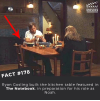Memes, Ryan Gosling, and The Notebook: DID YOU KNOW  MOVIES  FACT #178  Ryan Gosling built the kitchen table featured in  The Notebook, in preparation for his role as  Noah Who is your favourite Ryan? Gosling, Reynolds or Seacrest? 🔥 . . . . . All credit to the respective film and producers. movie movies film tv camera cinema fact didyouknow moviefacts cinematography screenplay director actor actress act acting movienight cinemas watchingmovies hollywood bollywood didyouknowmovies