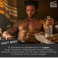 Memes, Movies, and Hugh Jackman: DID YOU KNOW  MOVIES  FACT #301  To achieve his appearance in Logan,  Hugh Jackman dehydrated himself under  medical supervision for 48 hours before filming  to shed all of his water weight This sounds super dangerous! 📽 • • • Double Tap and Tag someone who needs to know this 👇 All credit to the respective film and producers. movie movies film tv camera cinema fact didyouknow moviefacts cinematography screenplay director actor actress act acting movienight cinemas watchingmovies hollywood bollywood didyouknowmovies studioghibli ghibli japan