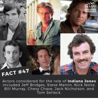 Which actor do you think would have done the best job? ------------ All credit to the respective film and producers. movie movies film tv marvel dc starwars jurassicpark camera cinema fact didyouknow didyouknowmovies pixar disney bigfish moviefacts: DID YOU KNOW  MOVIES  FACT #47  Actors considered for the role of Indiana Jones  included Jeff Bridges, Steve Martin, Nick Nolte,  Bill Murray, Chevy Chase, Jack Nicholson, and  Tom Selleck Which actor do you think would have done the best job? ------------ All credit to the respective film and producers. movie movies film tv marvel dc starwars jurassicpark camera cinema fact didyouknow didyouknowmovies pixar disney bigfish moviefacts
