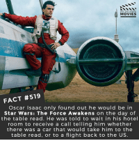 Who is your favourite new character introduced in The Force Awakens? 🎥 • • • • Double Tap and Tag someone who needs to know this 👇 All credit to the respective film and producers. movie movies film tv camera cinema fact didyouknow moviefacts cinematography screenplay director actor actress act acting movienight hollywood netflix didyouknowmovies riverdale: DID YOU KNOw  MOVIES  FACT #519  Oscar Isaac only found out he would be in  Star Wars: The Force Awakens on the day of  the table read. He was told to wait in his hotel  room to receive a call telling him whether  there was a car that would take him to the  table read, or to a flight back to the US. Who is your favourite new character introduced in The Force Awakens? 🎥 • • • • Double Tap and Tag someone who needs to know this 👇 All credit to the respective film and producers. movie movies film tv camera cinema fact didyouknow moviefacts cinematography screenplay director actor actress act acting movienight hollywood netflix didyouknowmovies riverdale