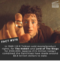 Frodo or Bilbo? 🎥 • • • • Double Tap and Tag someone who needs to know this 👇 All credit to the respective film and producers. movie movies film tv camera cinema fact didyouknow moviefacts cinematography screenplay director movienight hollywood netflix didyouknowmovies lotr elf hobbit wizard magic dragon drogon daenerys dwarf elves: DID YOU KNOw  MOVIES  FACT #578  In 1969 J.R.R Tolkien sold movie/product  rights, for The Hobbit and Lord of The Rings  for £100,000, (approx £1.5 million today);  combined the franchises have made around  $5.8 billion dollars to date. Frodo or Bilbo? 🎥 • • • • Double Tap and Tag someone who needs to know this 👇 All credit to the respective film and producers. movie movies film tv camera cinema fact didyouknow moviefacts cinematography screenplay director movienight hollywood netflix didyouknowmovies lotr elf hobbit wizard magic dragon drogon daenerys dwarf elves