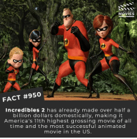 Memes, Movies, and Netflix: DID YOU KNOW  MOVIES  ri  FACT #950,  Incredibles 2 has already made over half a  billion dollars domestically, making it  America's llth highest grossing movie of all  time and the most successful animated  movie in the US Have you seen it yet?🎬🎥 • • • • Double Tap and Tag someone who needs to know this 👇 All credit to the respective film and producers. Movie Movies Film TV Cinema MovieNight Hollywood Netflix incredibles incredibles2 incredible incredible2 elastigirl elasticgirl