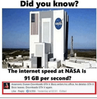 Me irl: Did you know?  NASA  The internet speed at NASA is  91 GB per second?  Asanovic Dusan Downloads GTA V. Boss enters his office, he deletes GTA V  Boss leaves. Downloads GTA V again.  Like Reply 9,556 Yesterday at 02:01 Edited Me irl