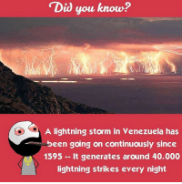 Memes, 🤖, and Storm: Did you know?  O A lightning storm in Venezuela has  been going on continuously since  1595 It generates around 400,000  lightning strikes every night Twitter: BLB247 Snapchat : BELIKEBRO.COM belikebro sarcasm Follow @be.like.bro