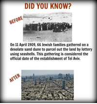 Happy birthday Tel Aviv!   108 years young.: DID YOU KNOW?  On 11 April 1909, 66 Jewish families gathered on a  desolate sand dune to parcel out the land by lottery  using seashells. This gathering is considered the  official date of the establishment of Tel Aviv.  AFTER Happy birthday Tel Aviv!   108 years young.
