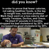 Amazon, Apple, and Bad: did you know?  order to pro  In ve that fewer calories,  not eating healthier foods, is the key  to weight loss, nutrition professor  Mark Haub went on a low-calorie diet of  mostly Twinkies, Doritos, and Oreos.  e shed 27 pounds in 2 months,  dropped his bad cholesterol by 20%, and  increased his good cholesterol by 20%.  PHOTOQ: CNNIKANSAS STATE UNIVERSITY *Throws salad in the trash can* 🥗 healthy healthyfood calories interesting 📢 Share the knowledge! Tag your friends in the comments. ➖➖➖➖➖➖➖➖➖➖➖ Want more Did You Know(s)? ➡📓 Buy our book on Amazon: [LINK IN BIO] ➡📱 Download our App: http:-apple.co-2i9iX0u ➡📩 Get daily text message alerts: http:-Fact-Snacks.com ➡📩 Free email newsletter: http:-DidYouKnowFacts.com-Sign-Up- ➖➖➖➖➖➖➖➖➖➖➖ We post different content across our channels. Follow us so you don't miss out! 📍http:-facebook.com-didyouknowblog 📍http:-twitter.com-didyouknowfacts ➖➖➖➖➖➖➖➖➖➖➖ DYN FACTS TRIVIA TIL DIDYOUKNOW NOWIKNOW
