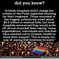 "Dank, Blog, and Hospital: did you know?  Orlando hospitals didn't charge the  victims of the Pulse nightclub shooting  for their treatment. Those wounded in  the tragedy collectively owed about  $5.5 million in medical bills, but local  hospitals announced they would write  off all out-of-pocket fees, saying ""many  organizations, individuals and charities  have reached out to Orlando Health to  show their support. This is simply our  way of paying that kindness forward.""  DIDYouK Now BLOG coM  PHOTO: REUTERS, CARLO ALLEGRL So great!  Source(s) on the Did You Know blog, below photo ➡️ http://didyouknowblog.com/post/149678788696/orlando-hospitals-didnt-charge-the-victims-of"