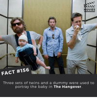 Memes, The Hangover, and Hangover: DID YOU KNOW  OVIES  FACT #156  Three sets of twins and a dum my were used to  portray the baby in The Hangover. That's a whole lot of babies! . . . . . All credit to the respective film and producers. movie movies film tv camera cinema fact didyouknow moviefacts cinematography screenplay director actor actress act acting movienight cinemas watchingmovies hollywood bollywood didyouknowmovies