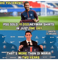 Memes, Neymar, and Emirates: DID YOU KNOW?  PSG SOLD 10.00  0 NEYMAR SHIRTS  IN JUST ONE DAY  CREDITS:  QNB 0000000  Emirates  ates  Emirates  THATS MORE THAN DI MARICA  ONB 0000000 Did you know?👇🔥😳 Follow @memesofootball