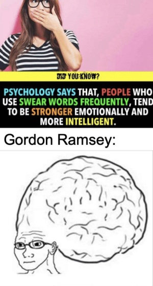 Gordon Ramsey big brain: DID YOU KNOW?  PSYCHOLOGY SAYS THAT, PEOPLE WHO  USE SWEAR WORDS FREQUENTLY, TEND  TO BE STRONGER EMOTIONALLY AND  MORE INTELLIGENT.  Gordon Ramsey: Gordon Ramsey big brain