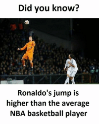 Basketball, Memes, and Nba: Did you know?  Ronaldo's jump is  higher than the average  NBA basketball player Follow our new page - @sadcasm.co
